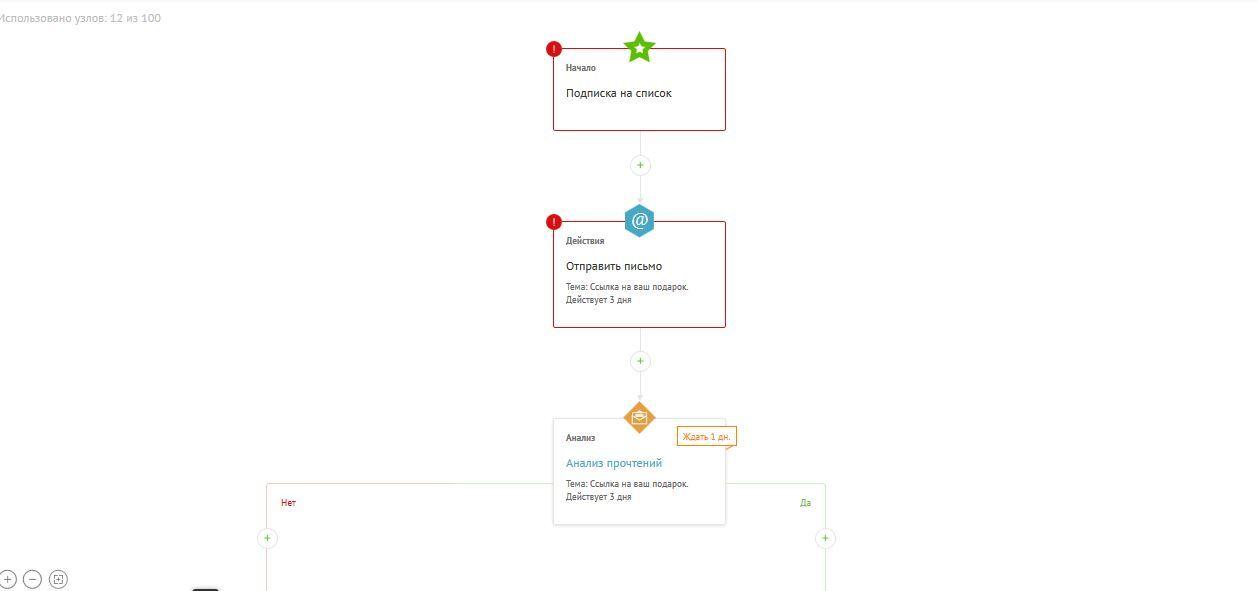 внешний вид конструктора автоматизации Unisender