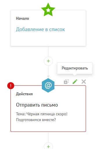 изменение параметров узла цепочки Unisender