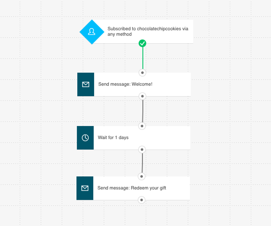 Simple onboarding workflow consisting of two emails.