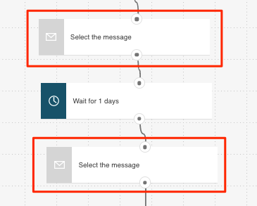 Send actions in workflow shown
