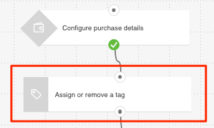 Tag action after purchase shown
