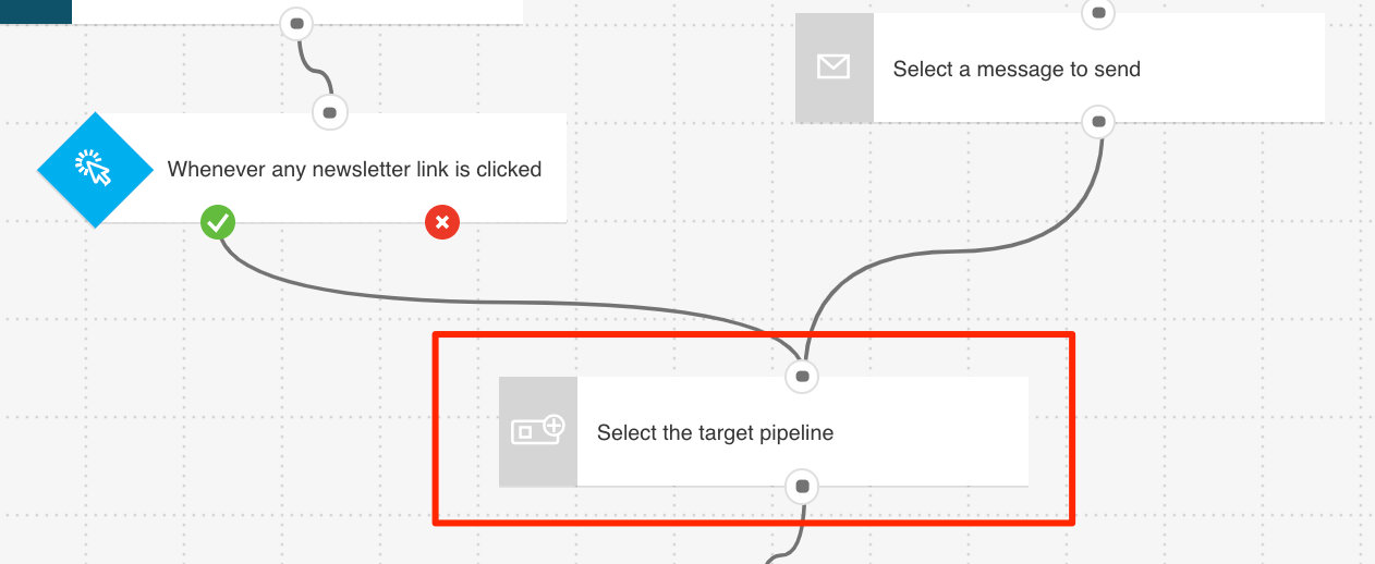 Add to pipeline action shown in template