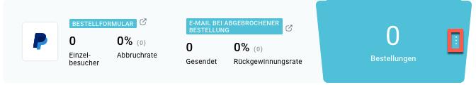 Abgebrochener Warenkorb E-Mail bearbeiten.