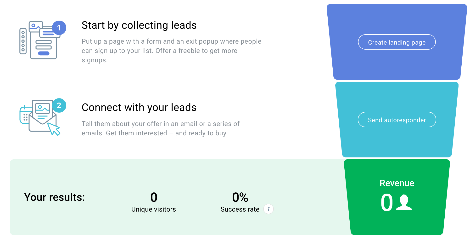 The Landing Page Funnel Diaries