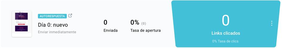Estadísticas de autorespuesta.
