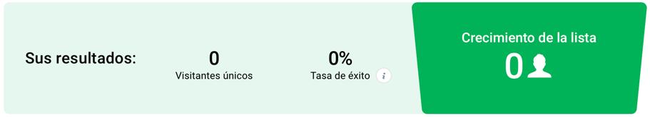 Estadísticas de embudo.