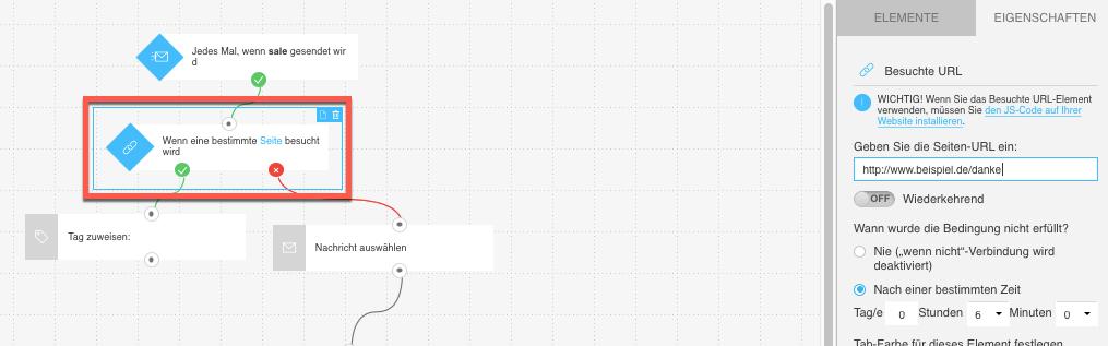 Eigenschaften des Elements Besuchte URL.