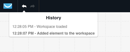 Workflow history.