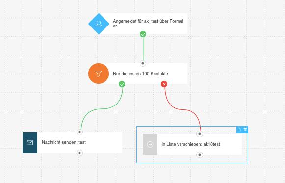 Beispiel Workflow mit Filter Anzahl.