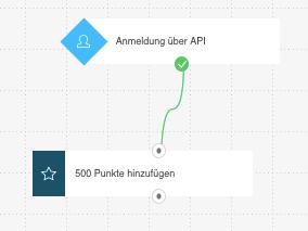 Beispielworkflow, in dem nach Anmeldung Punkte hinzugefügt werden.
