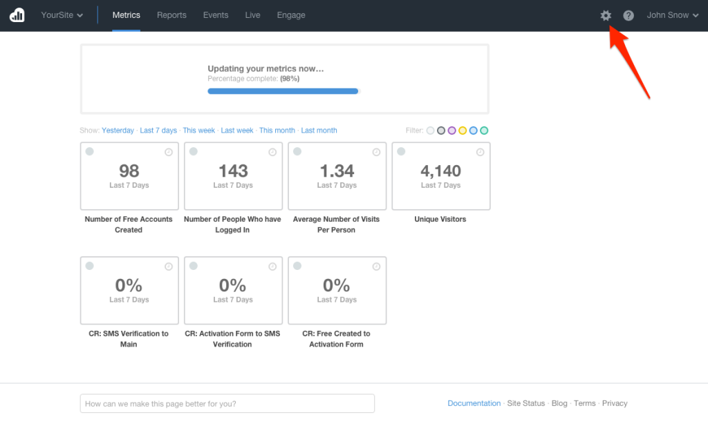 Kissmetrics dashboard.