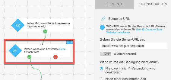 Beispiel der Bedingung Besuchte URL.
