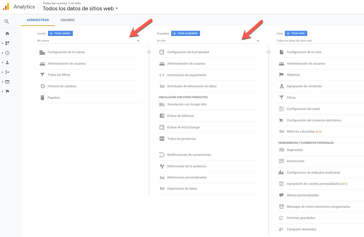 Google Analytics - cuenta.