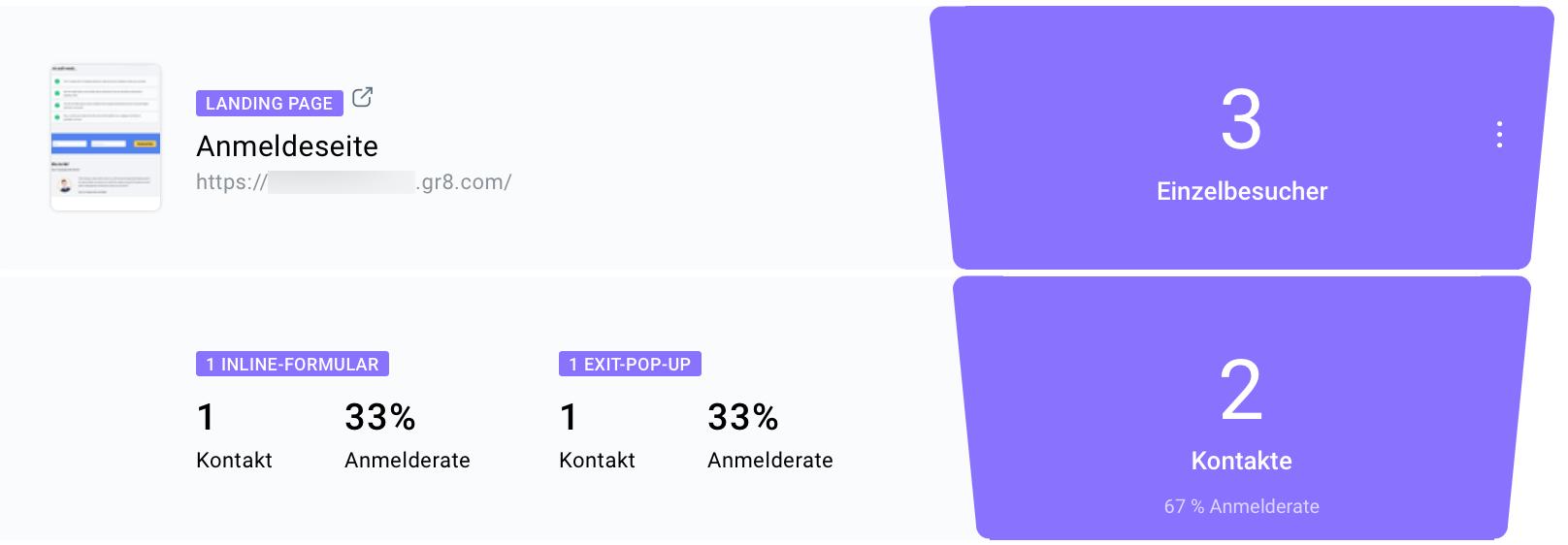 Anmeldestatistik Funnelseite.