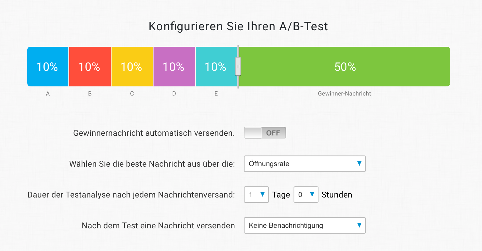 A/B-Test konfigurieren.