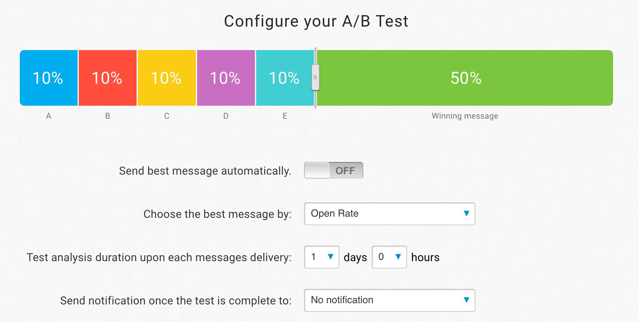 ab test configuration.