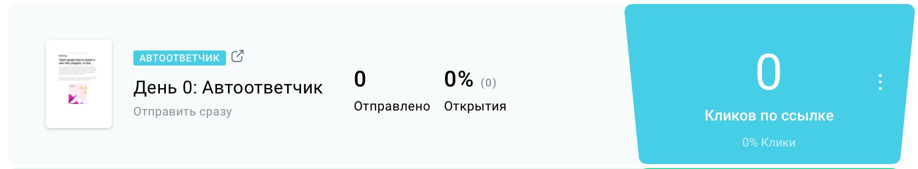 Статистика автоответчика.