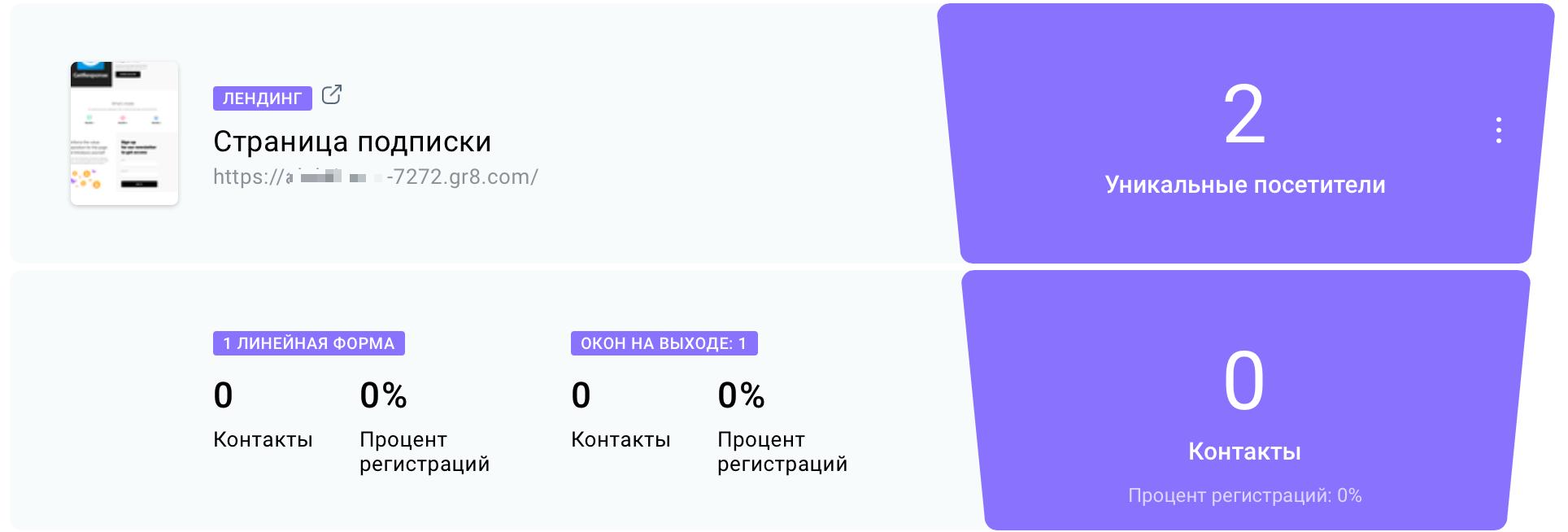 Статистика страницы регистрации.
