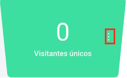 visitantes únicos