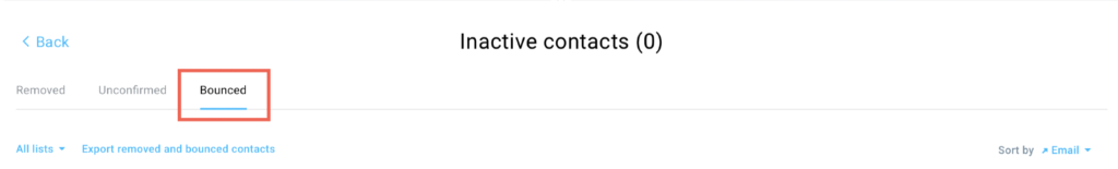 Inactive contacts page and Bounced contacts shown.