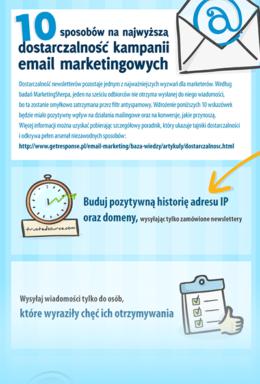 10 sposobów na najwyższą dostarczalność emaili.