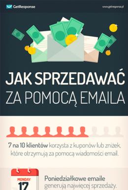 Jak sprzedawać za pomocą emaila?