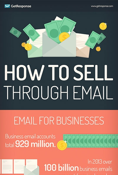 How to Sell Through Email