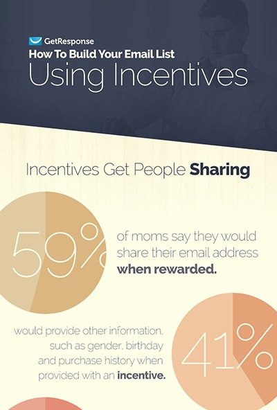 How to Build Your Email List Using Incentives
