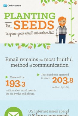 Planting the Seeds to Grow Your Email Subscriber List
