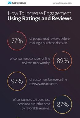 Increase Engagement Using Ratings and Reviews