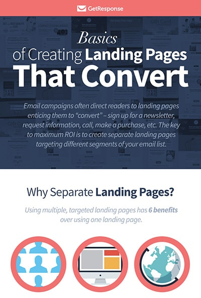 Creating Landing Pages That Convert