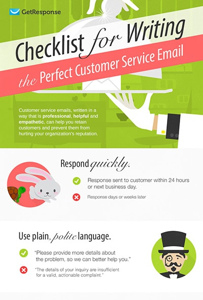 Writing the Perfect Customer Service Email