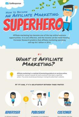 How to Become an Affiliate Marketing Superhero