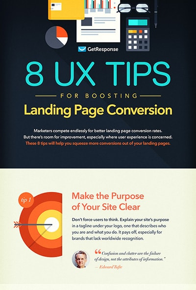 8 UX Tips to Boost Your Landing Page Conversion Rate