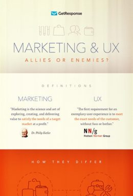 UX and Marketing Allies or Enemies?
