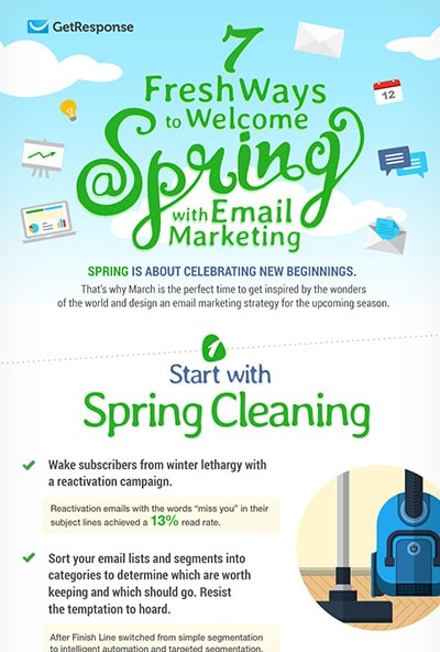 7 Fresh Ways to Welcome Spring with Email Marketing