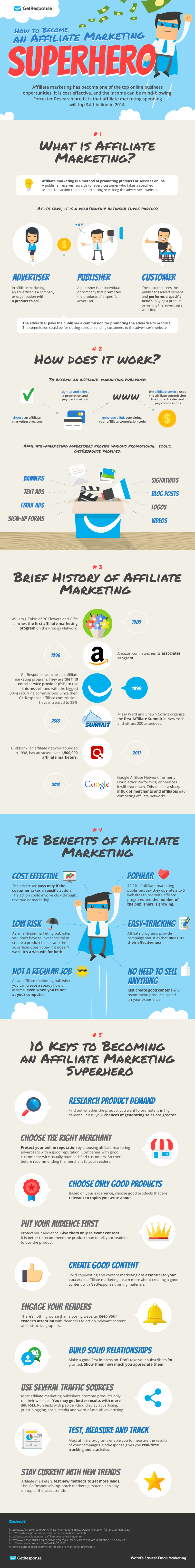 How to Become an Affiliate Marketing Superhero