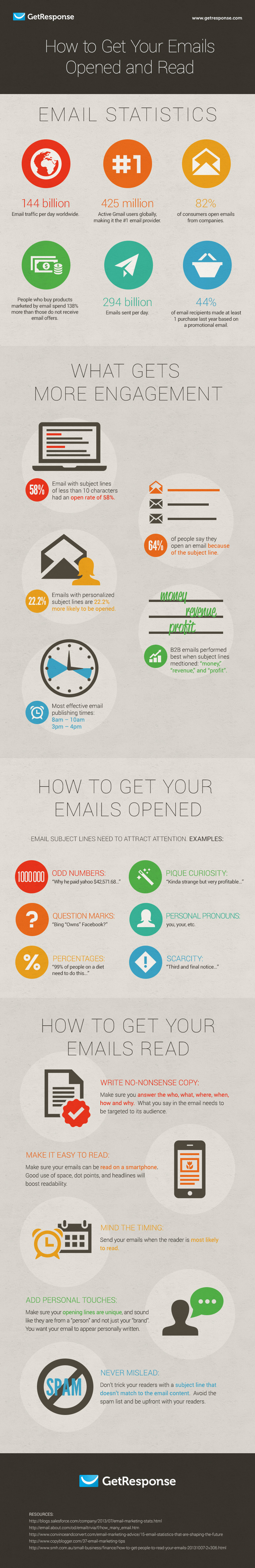 How to Get Your Emails Opened and Read
