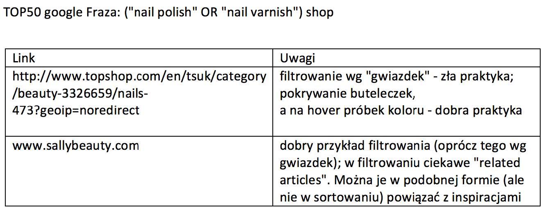 Zdj. 19 Fragment tabelki z roboczego researchu