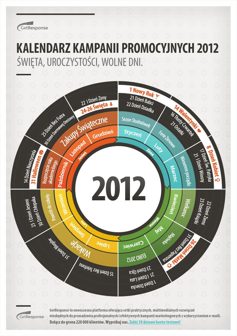 Kalendarz kampanii promocyjnych na 2012 rok.