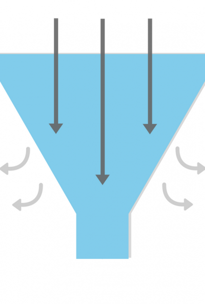 Is your sales funnel leaking?